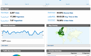Site analytics for traffic tracking